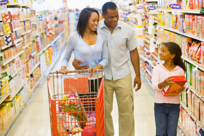 the importance of variety in supermarket business Using a variety of sales management retrieved from importance of sales management.