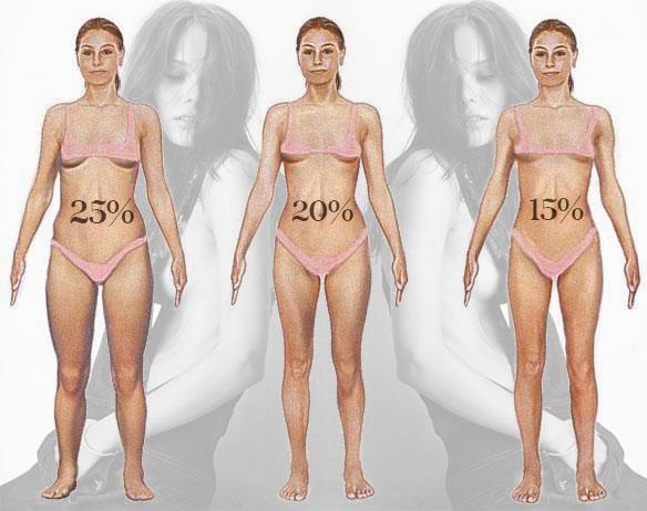 為什麼女生不可以只跑步只節食,而是要做重力訓練(才會有SNSD的身材!)- [Hal Tam SHRED] 13