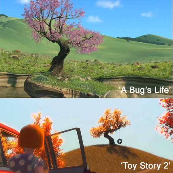 A closer look at pixar's many easter eggs 15