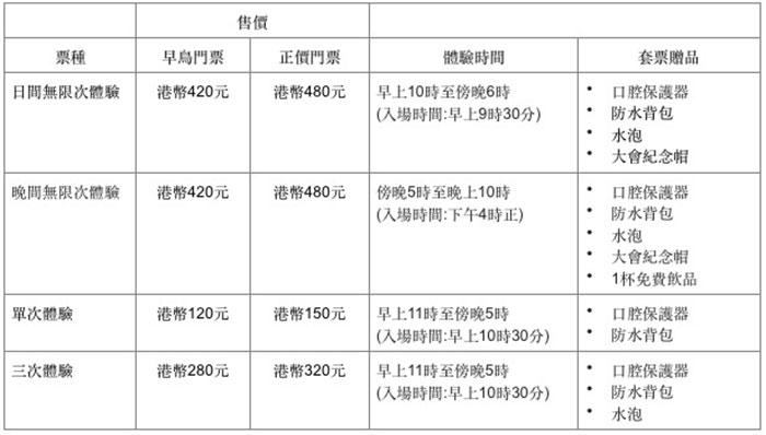 "Are You Ready?香港8月""SlideTheCity HK""盛夏派對滑水道率先體驗 1"