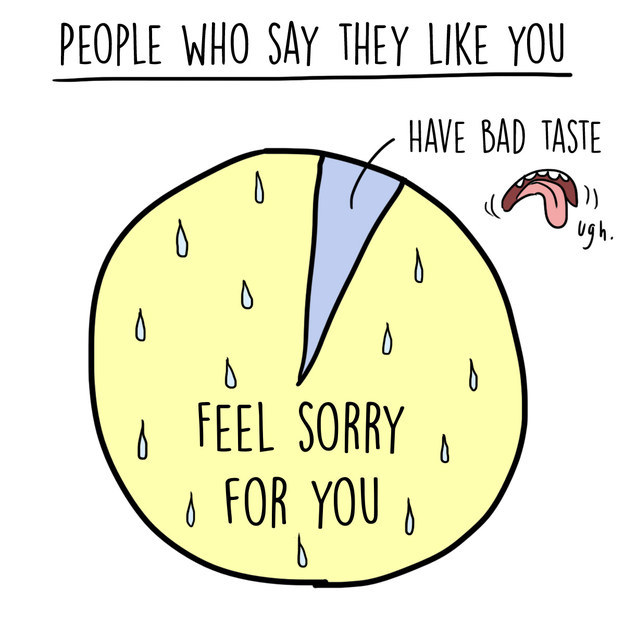 12 Charts That Are Way Too Real For People Who Worry Constantly 1