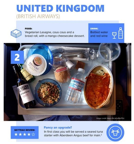 Plane Cuisine:全球15家航空的飛機餐,哪一份是你心中的完美餐點?