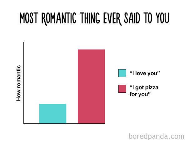 funny-food-charts 4