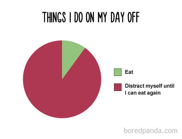 funny-food-charts 5