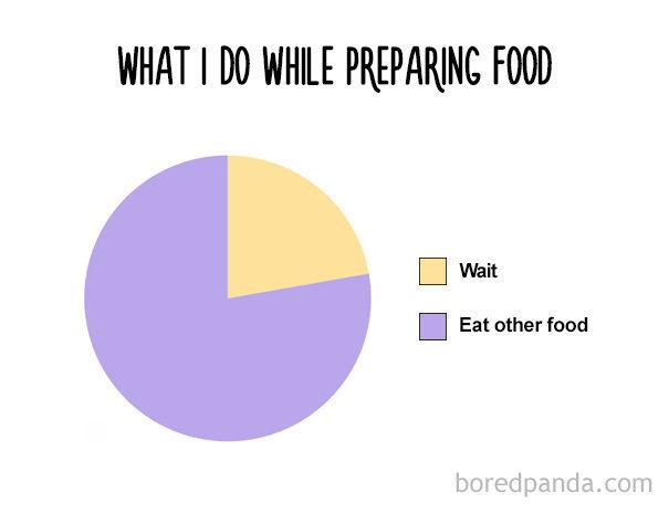 funny-food-charts 9