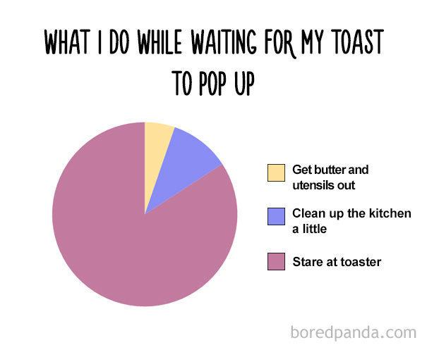 funny-food-charts 10