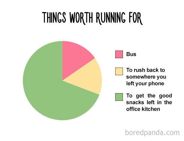 funny-food-charts 14