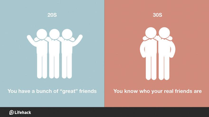 20歲 vs 30歲:透過8張插圖告訴你3字頭的到來絕對比「青春流逝」更加美好